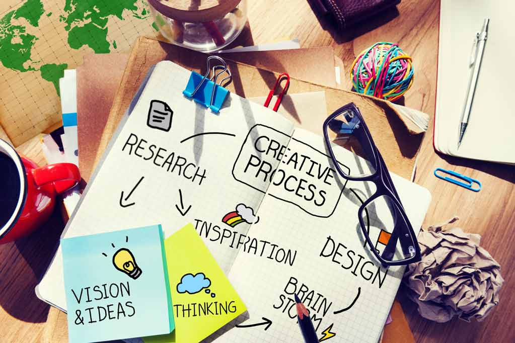 A note with a Creative Process Plan written in it