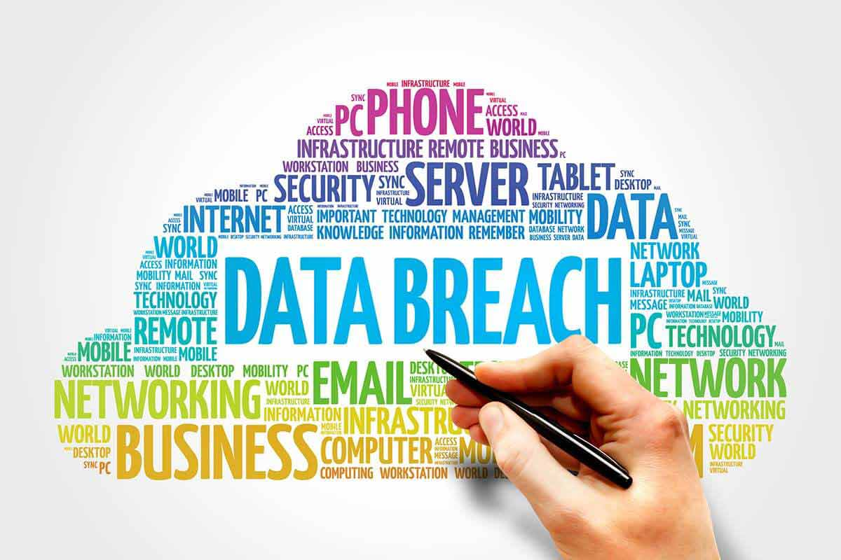 multi color word cloud with tens of words like data breach, cybersecurity etc.