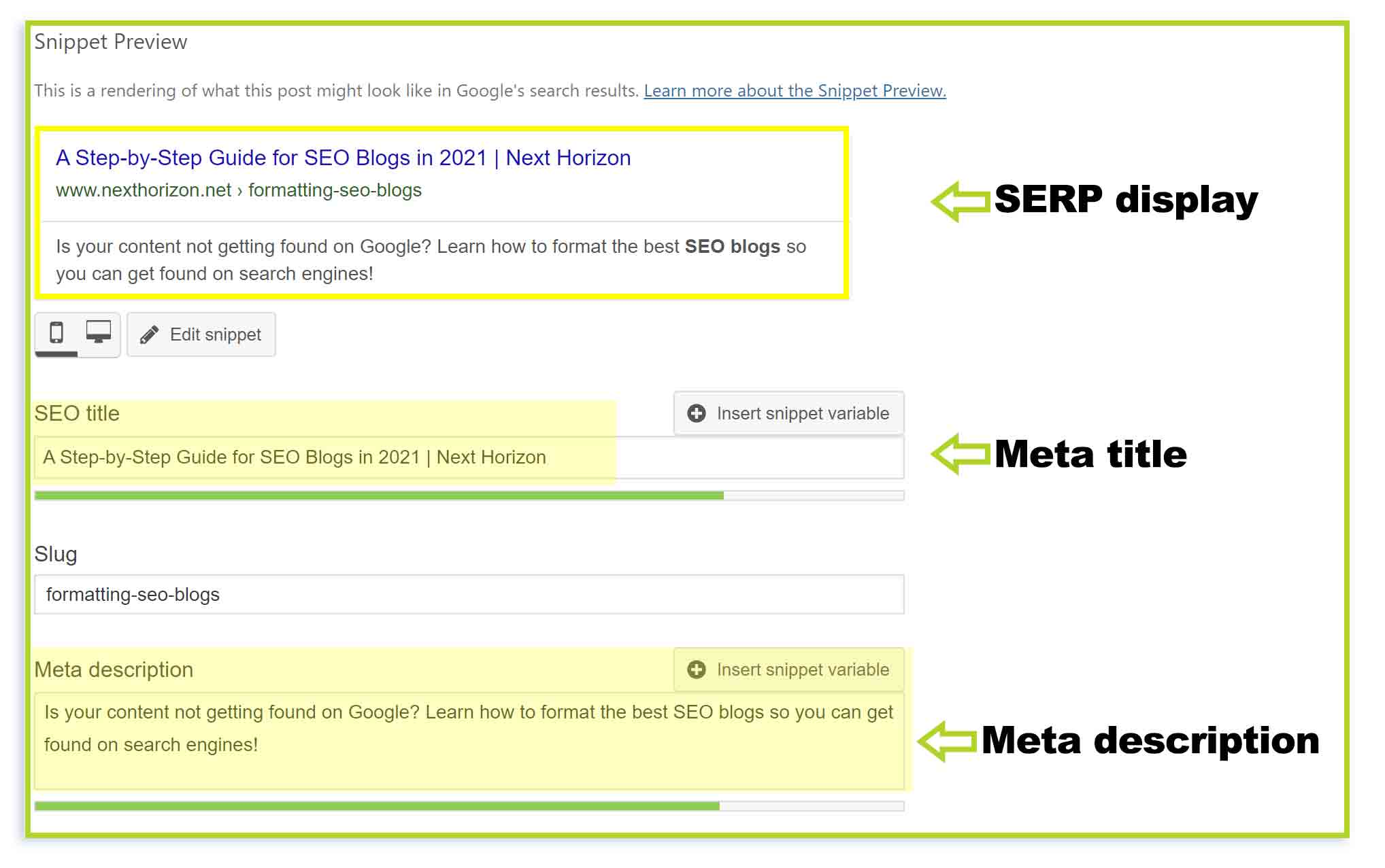 Visual depiction of meta tags and meta descriptions for better SEO